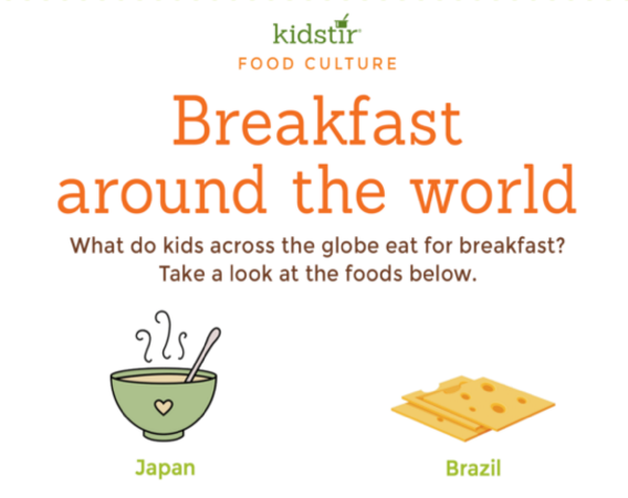 Kids Worldwide Breakfasts
