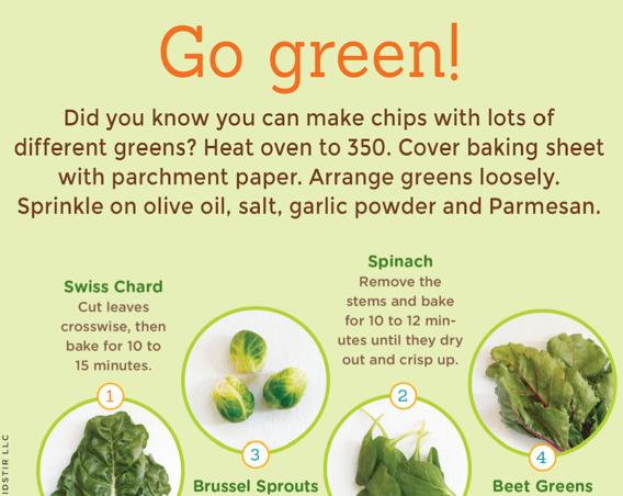 Salad Greens Baked Chips