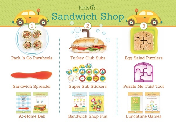 Sandwich Shop Kit Image News