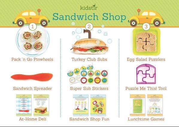 Sandwich Shop Kit Image News