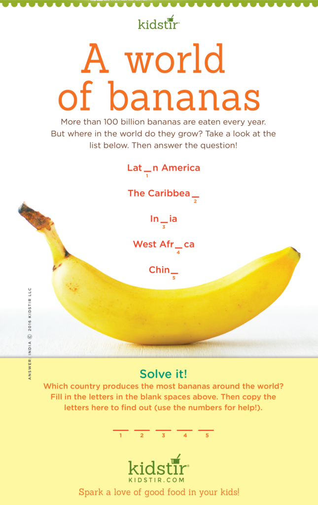Where Do Bananas Grow Facts