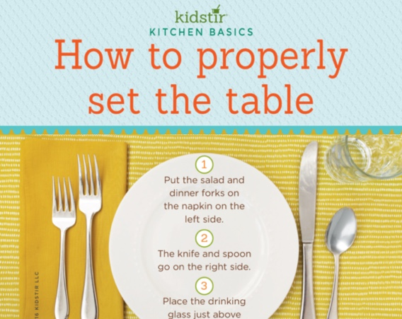 Table setting infographicTable setting infographic