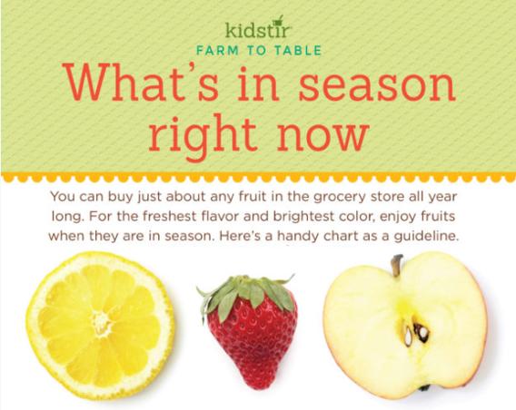 Fruits in Season for Kids