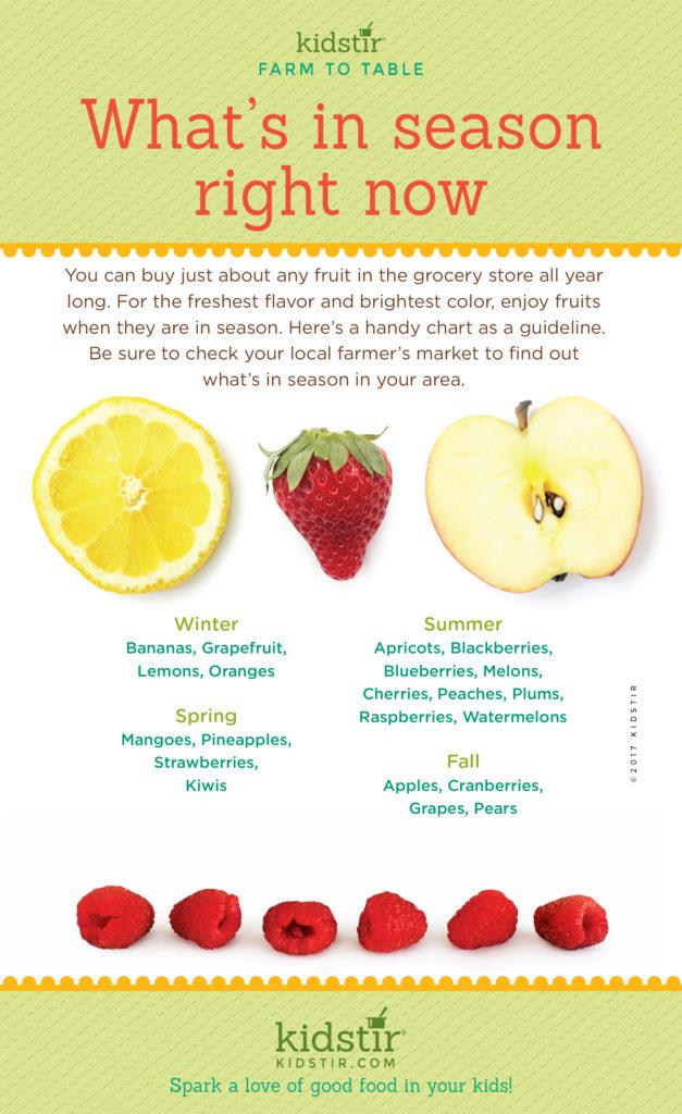March-Fruit-in-Season