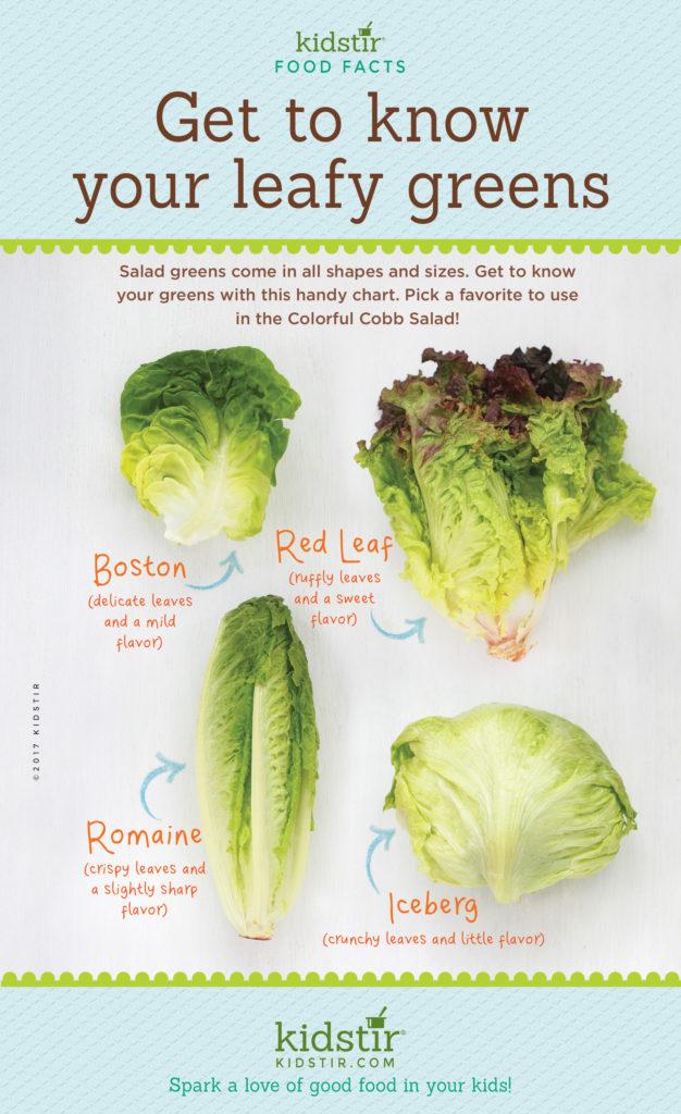 Leafy Greens Veggies infographic