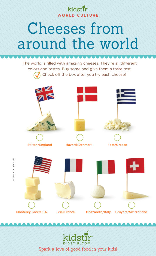 Kids World Cheeses Infographic