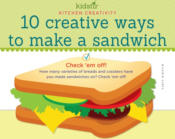 sandwich infographic featured