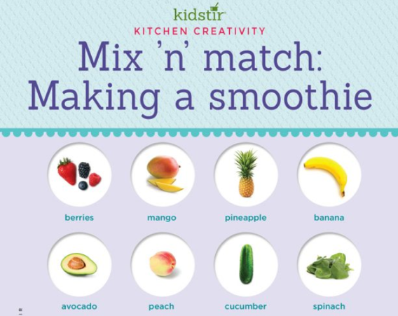 Kids Make a Smoothie Mix & Match