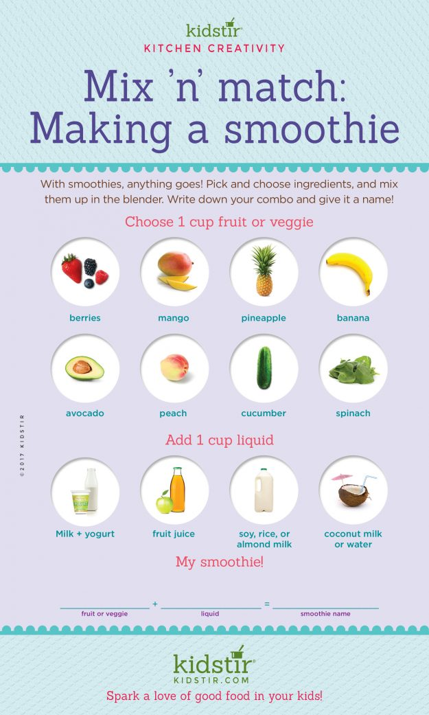 kids-smoothie-infographic