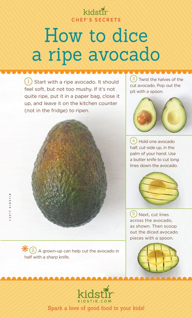 Dice a Ripe Avocado Infographic
